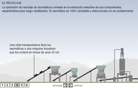 infografia Consumer.es