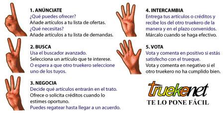 5pasos - Truequenet.com