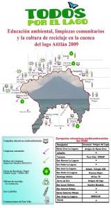 Proyecto Pura Vida Atitlán en Guatemala