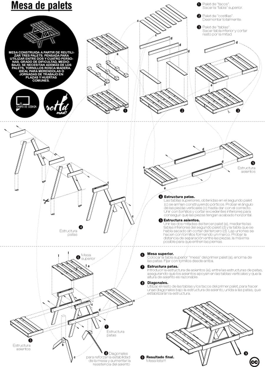Basurillas blog archive esquema mesa hecha con pal s for Muebles con palets planos
