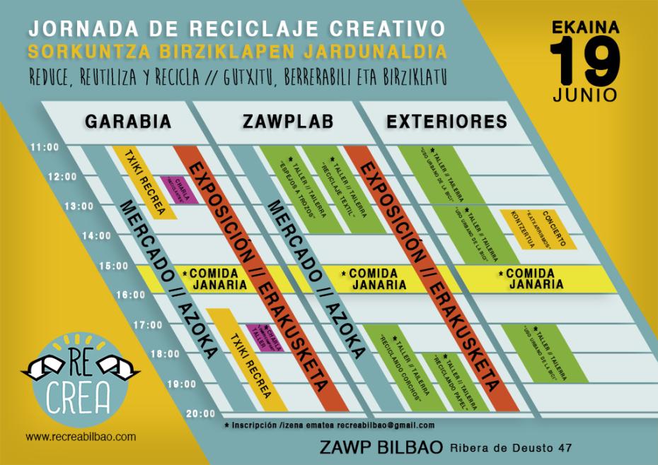 Recrea - Jornada de Reciclaje Creativo en Bilbao